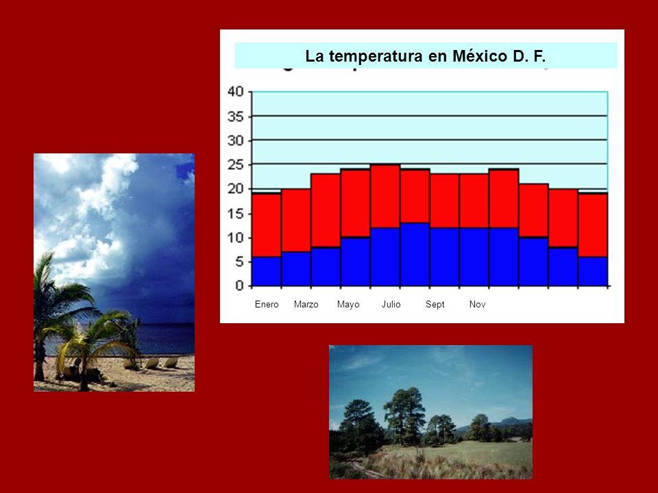 La temperatura en México D. F.