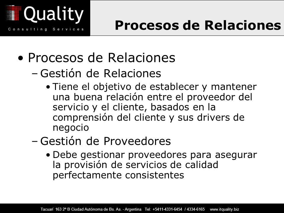 Procesos de Relaciones