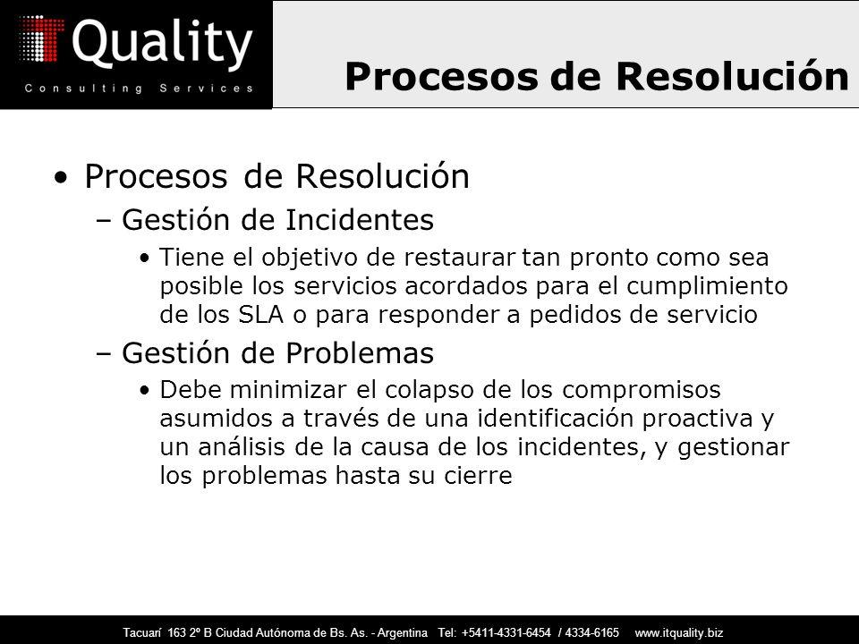 Procesos de Resolución