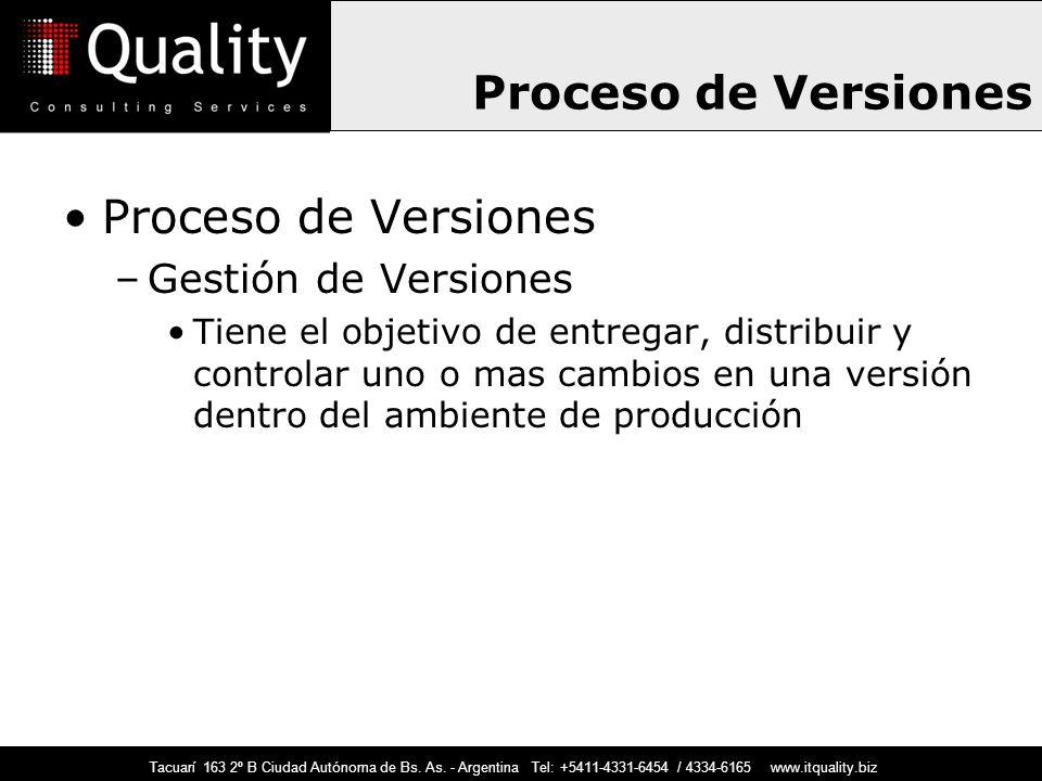 Proceso de Versiones Proceso de Versiones Gestión de Versiones