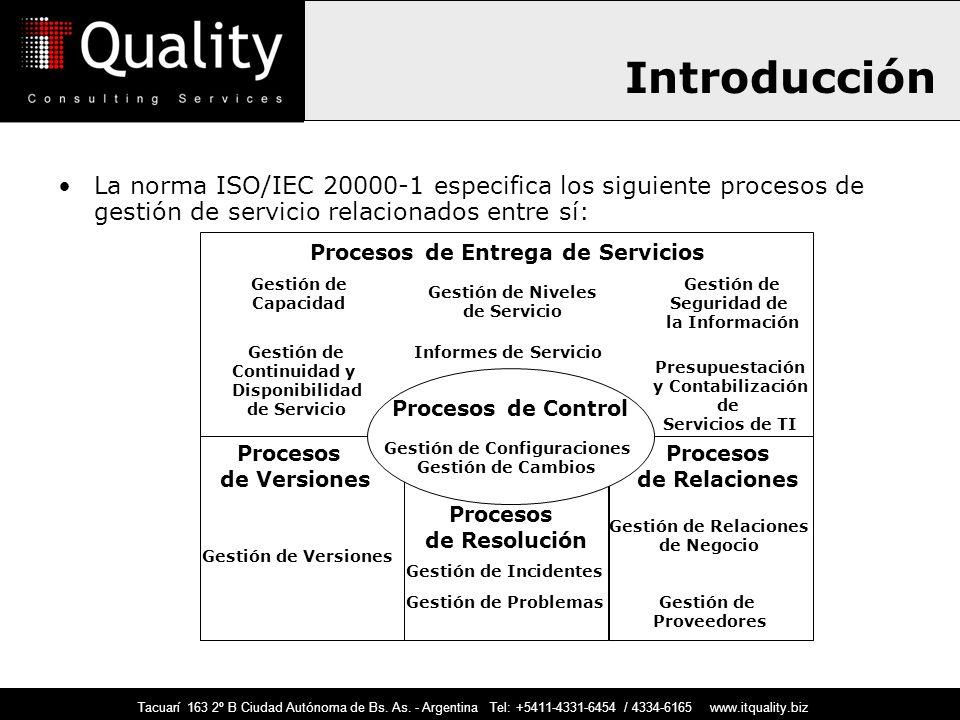 Procesos de Entrega de Servicios Gestión de Configuraciones