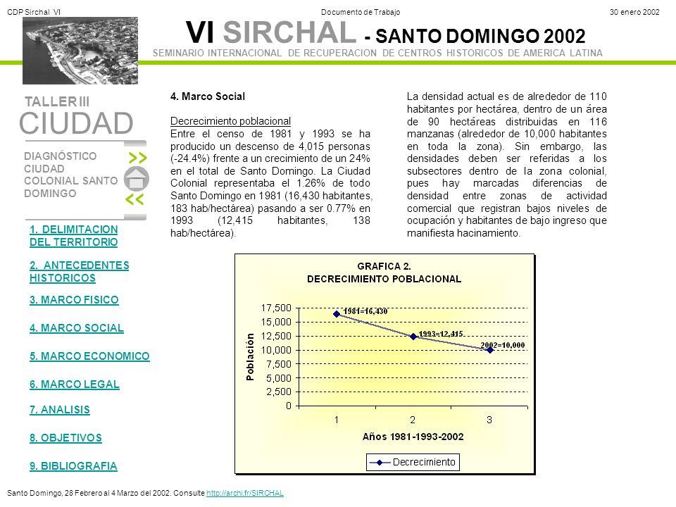 4. Marco Social Decrecimiento poblacional.