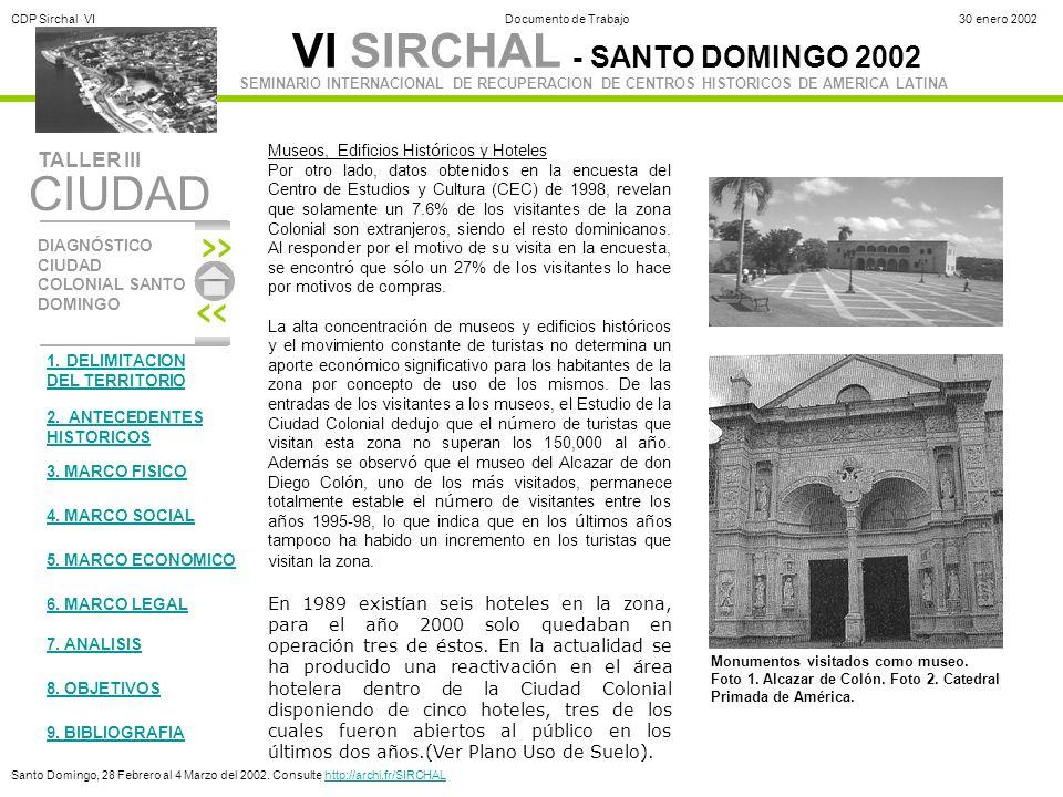 Museos, Edificios Históricos y Hoteles