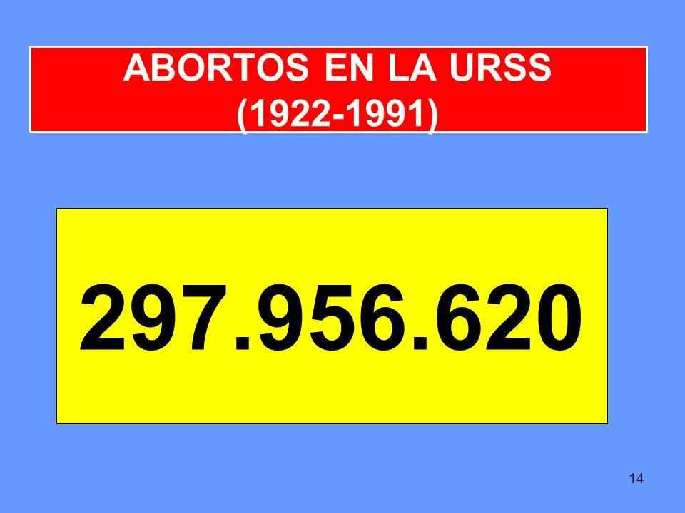 ABORTOS EN LA URSS (1922-1991) 297.956.620 14