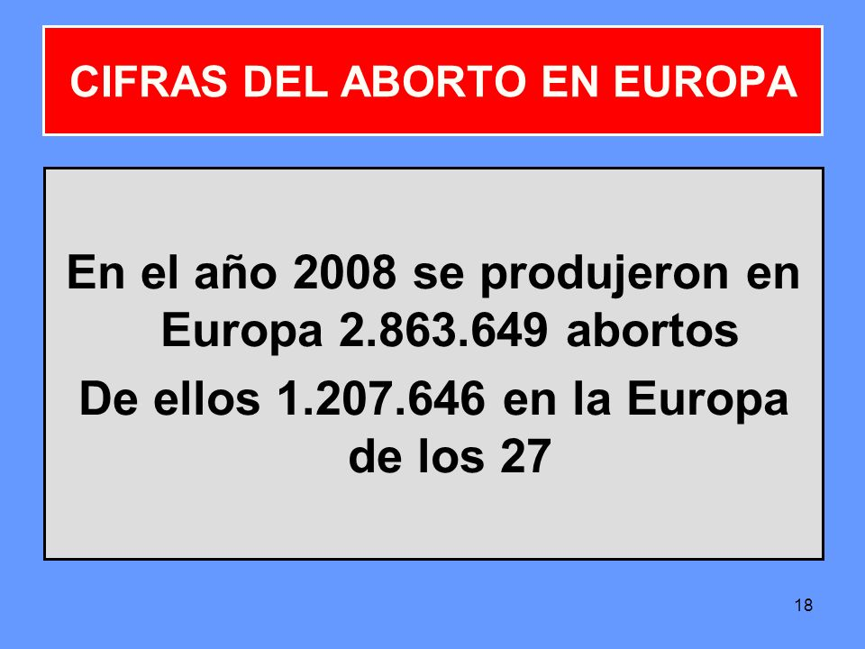 CIFRAS DEL ABORTO EN EUROPA