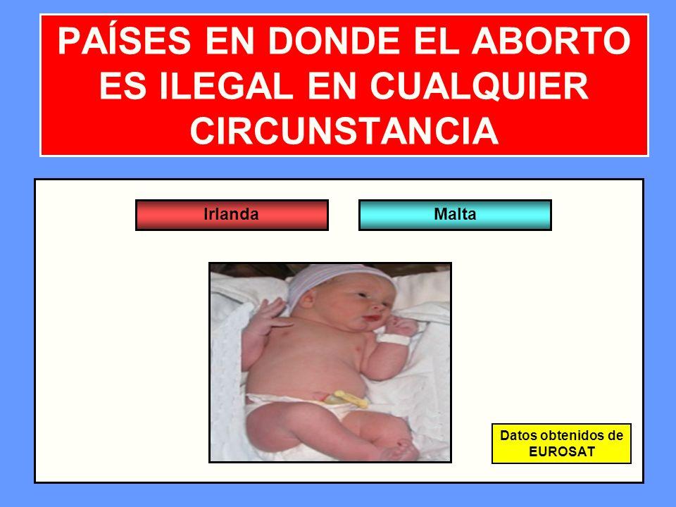 PAÍSES EN DONDE EL ABORTO ES ILEGAL EN CUALQUIER CIRCUNSTANCIA