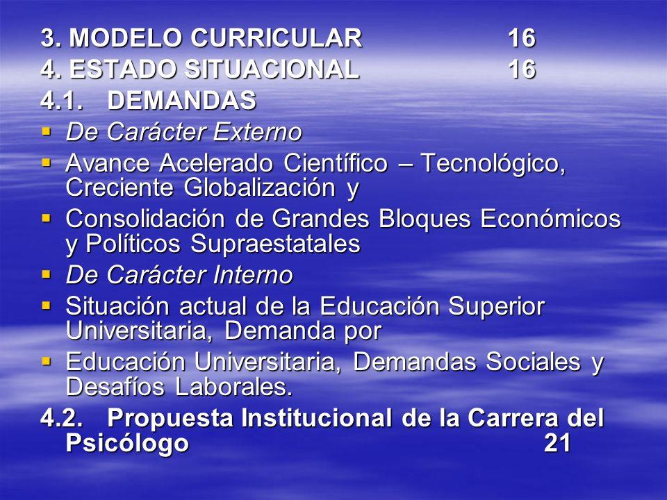 3. MODELO CURRICULAR 16 4. ESTADO SITUACIONAL 16. 4.1. DEMANDAS. De Carácter Externo.