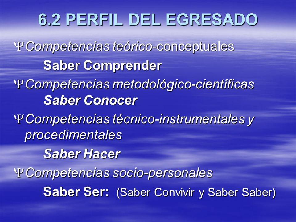 6.2 PERFIL DEL EGRESADO Competencias teórico-conceptuales