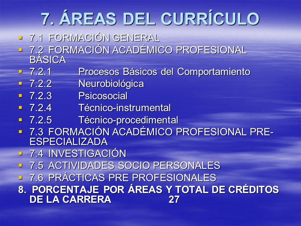 7. ÁREAS DEL CURRÍCULO 7.1 FORMACIÓN GENERAL