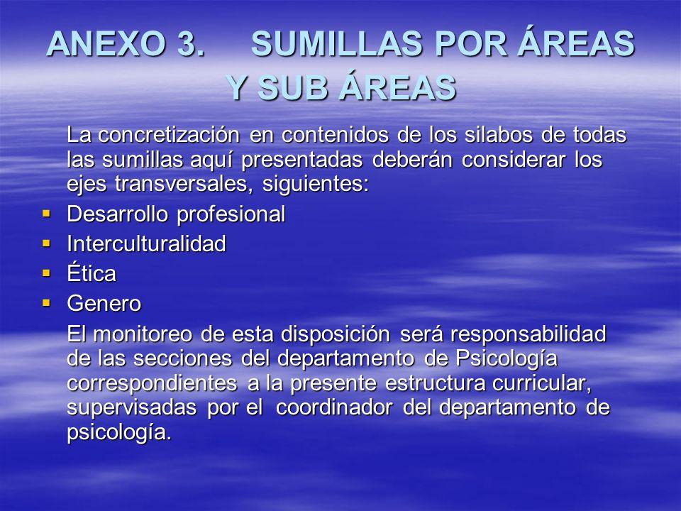 ANEXO 3. SUMILLAS POR ÁREAS Y SUB ÁREAS