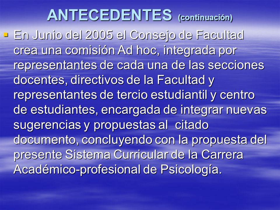 ANTECEDENTES (continuación)