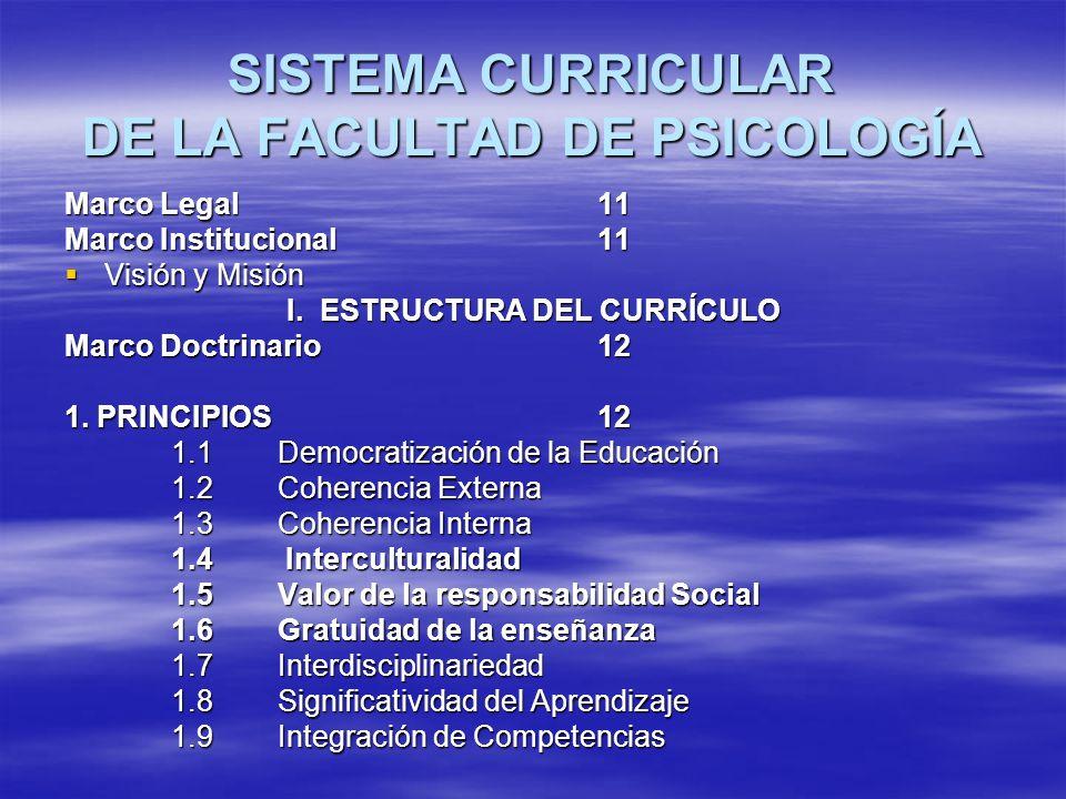SISTEMA CURRICULAR DE LA FACULTAD DE PSICOLOGÍA