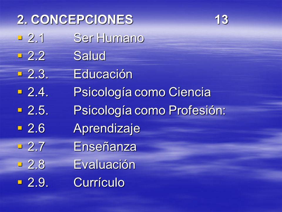 2. CONCEPCIONES 13 2.1 Ser Humano. 2.2 Salud. 2.3. Educación. 2.4. Psicología como Ciencia. 2.5. Psicología como Profesión: