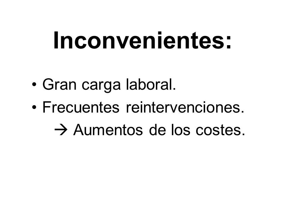 Inconvenientes: Gran carga laboral. Frecuentes reintervenciones.