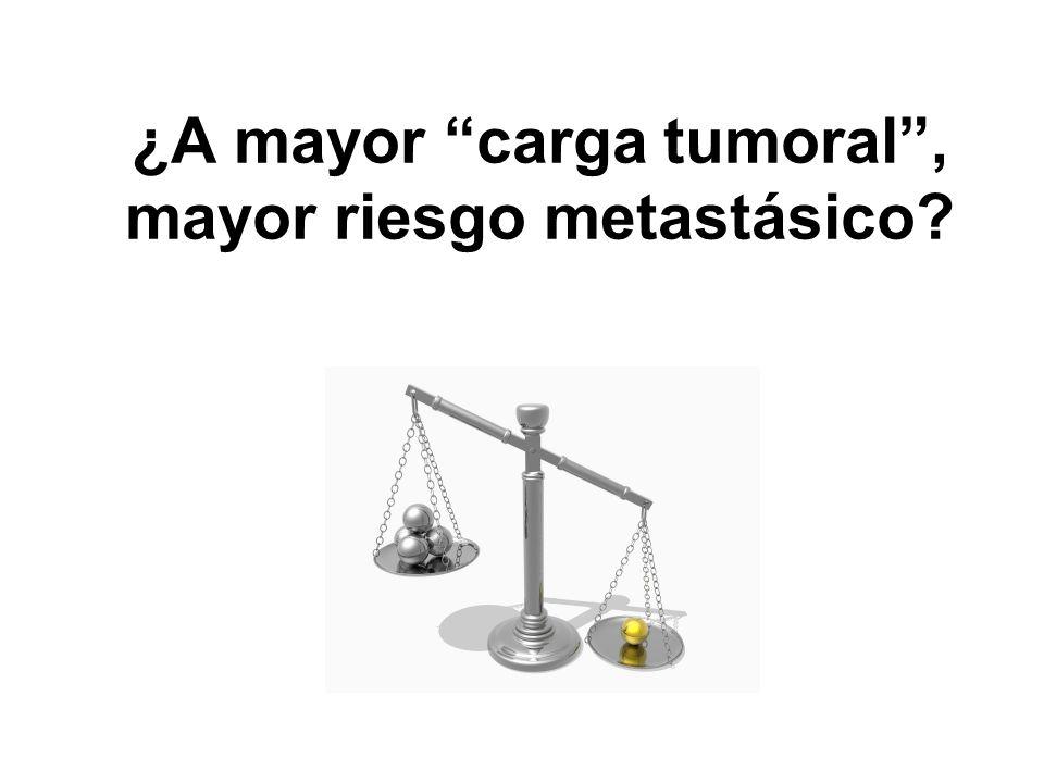 ¿A mayor carga tumoral , mayor riesgo metastásico