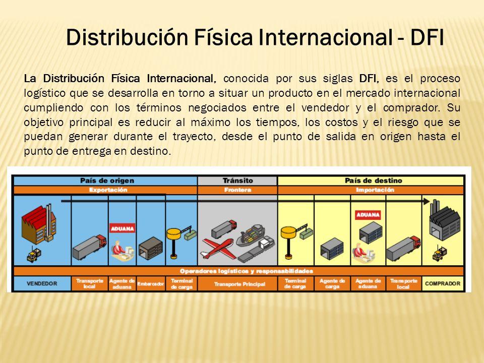 Distribución Física Internacional - DFI