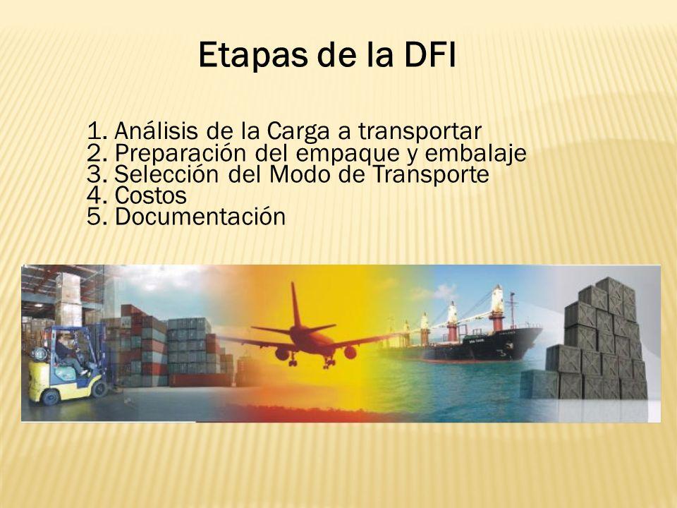 Etapas de la DFI 1. Análisis de la Carga a transportar