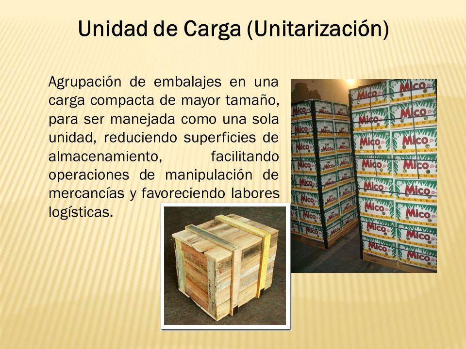 Unidad de Carga (Unitarización)