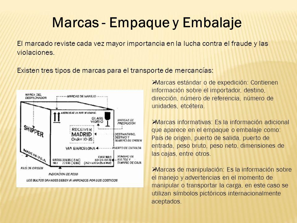 Marcas - Empaque y Embalaje