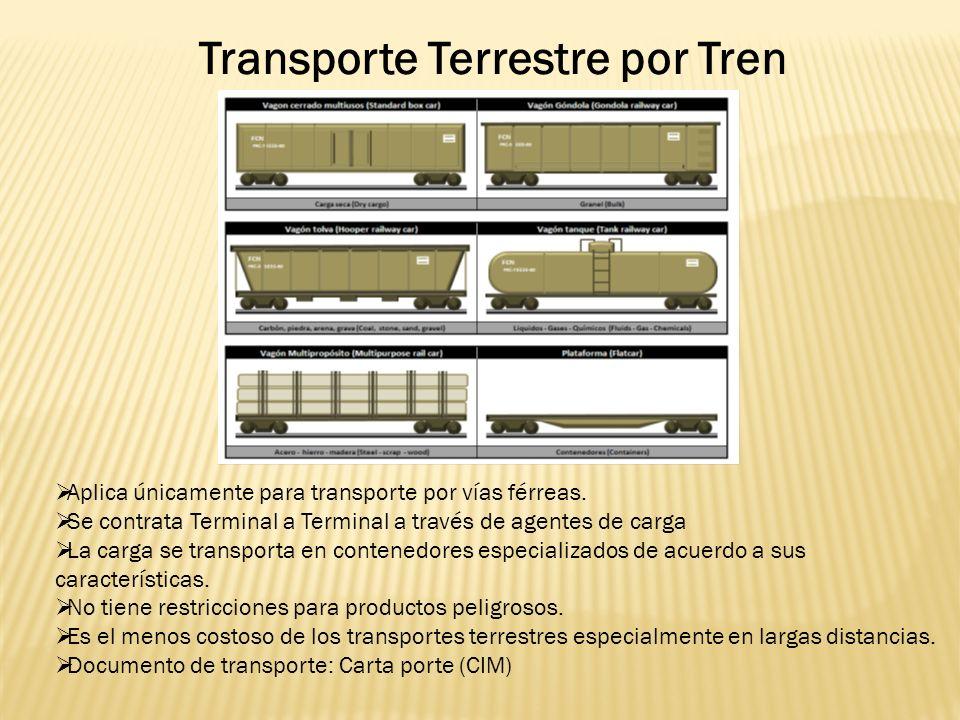 Transporte Terrestre por Tren