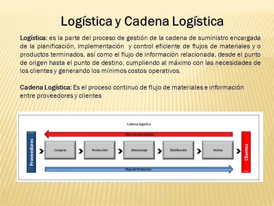 Logística y Cadena Logística