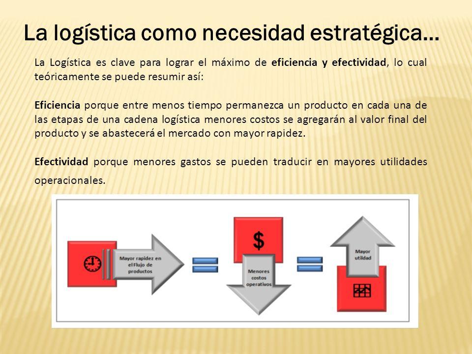 La logística como necesidad estratégica…