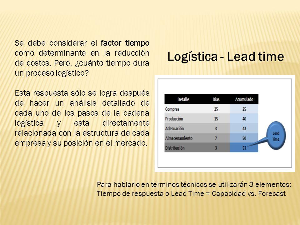 Se debe considerar el factor tiempo como determinante en la reducción de costos. Pero, ¿cuánto tiempo dura un proceso logístico