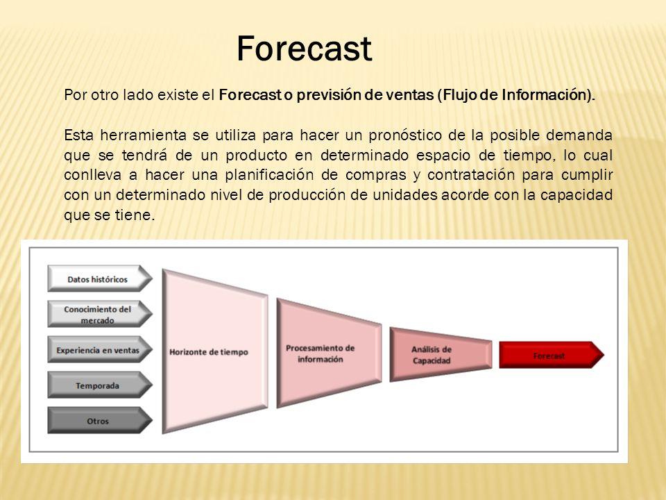 Forecast Por otro lado existe el Forecast o previsión de ventas (Flujo de Información).