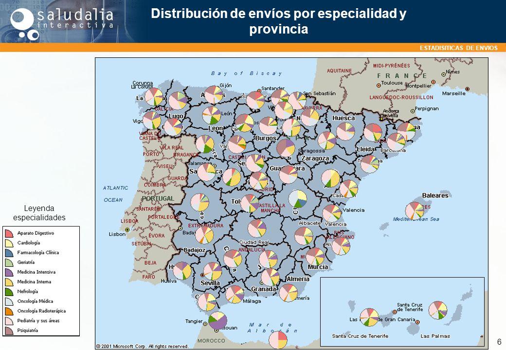 Distribución de envíos por especialidad y provincia