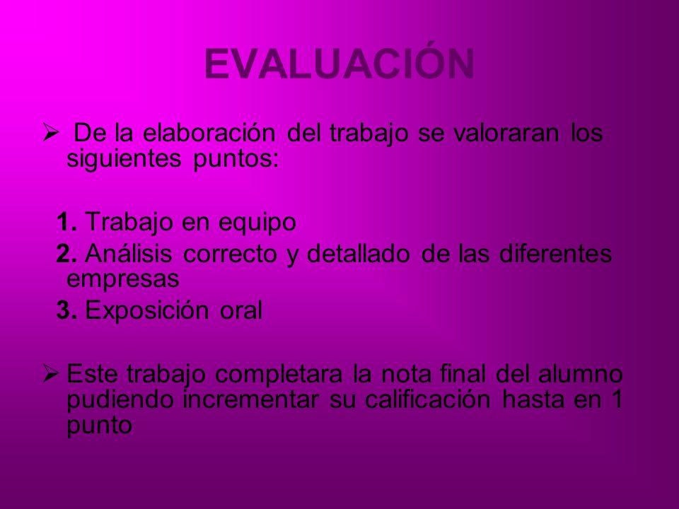 EVALUACIÓN De la elaboración del trabajo se valoraran los siguientes puntos: 1. Trabajo en equipo.