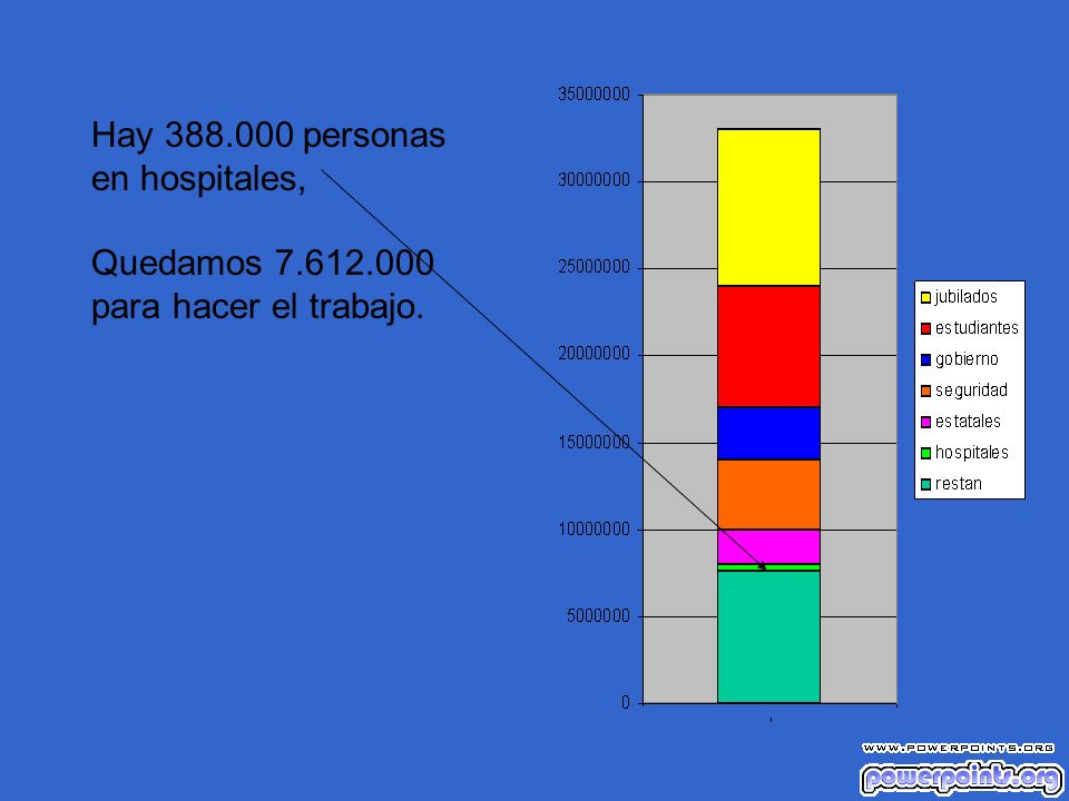 Hay 388.000 personas en hospitales,