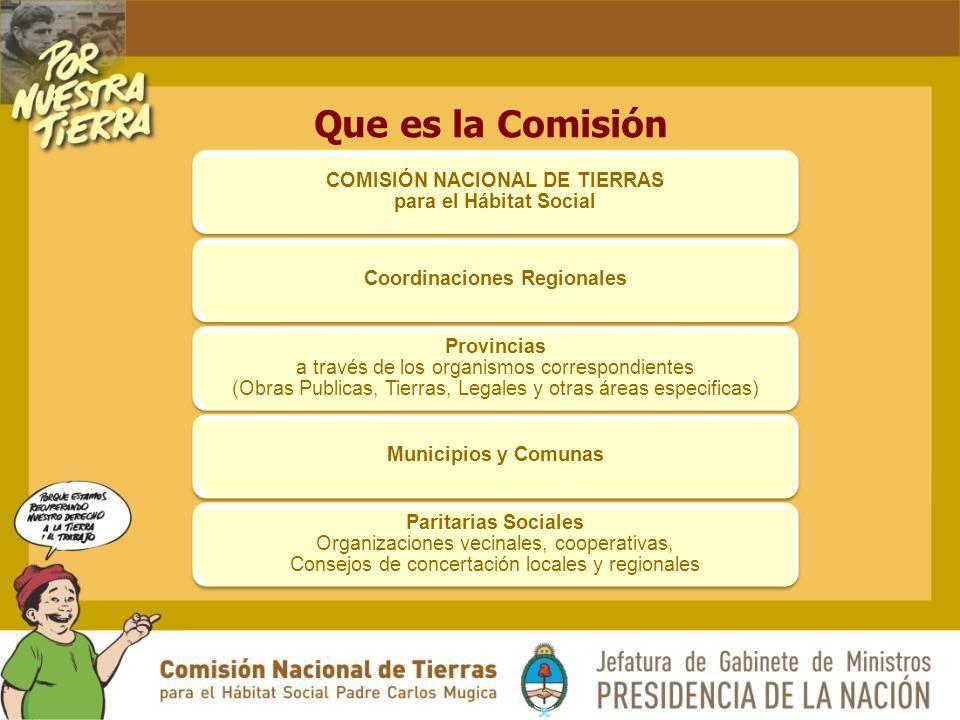 Que es la Comisión COMISIÓN NACIONAL DE TIERRAS para el Hábitat Social