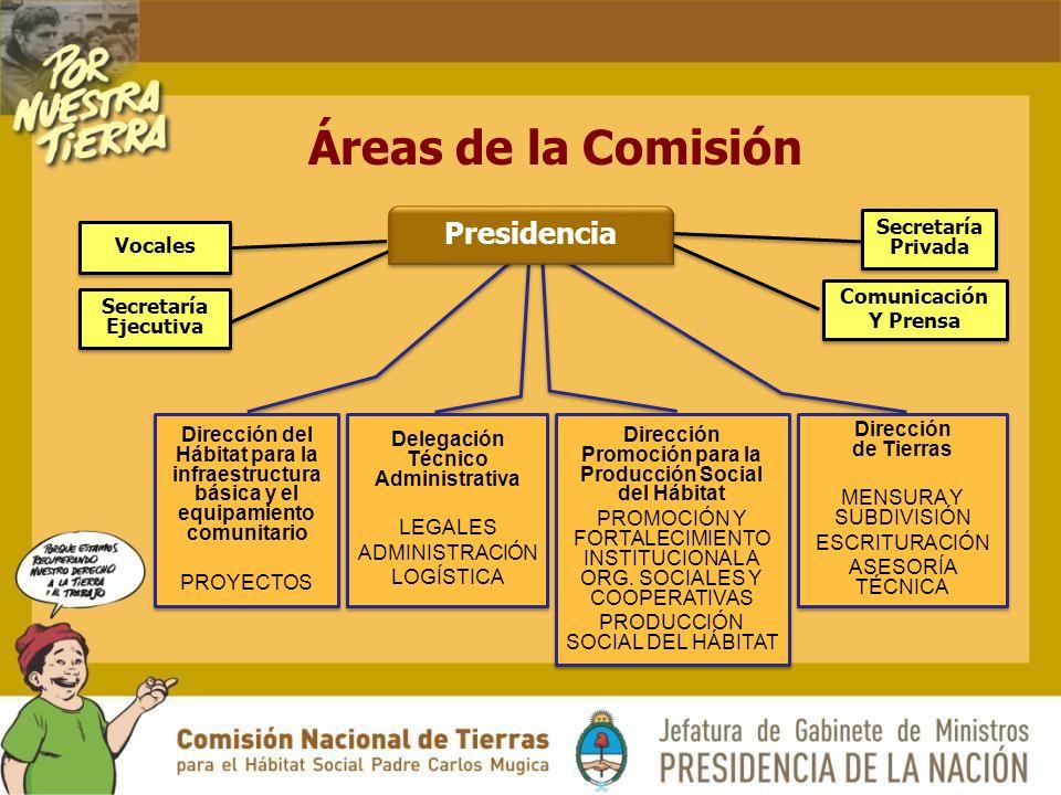 Áreas de la Comisión Presidencia Secretaría Privada Vocales