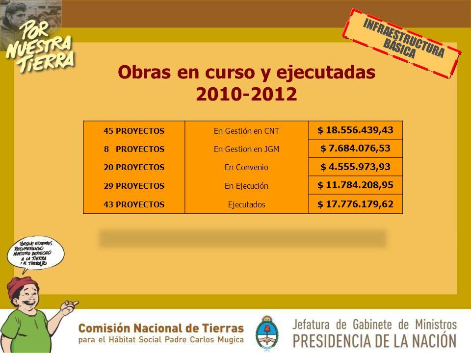 Obras en curso y ejecutadas 2010-2012