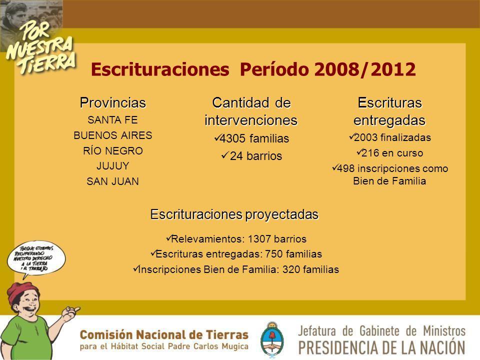 Escrituraciones Período 2008/2012