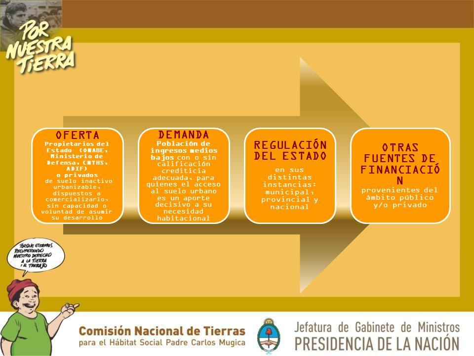 en sus distintas instancias: municipal, provincial y nacional