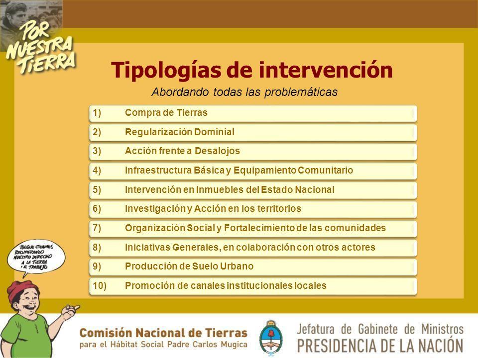 Tipologías de intervención