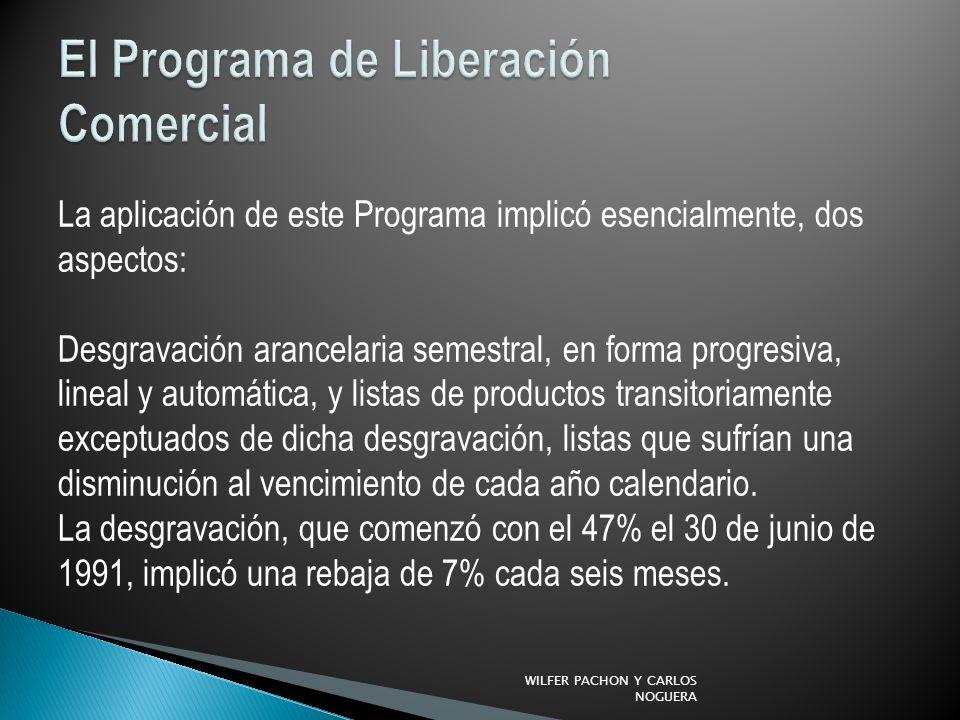 El Programa de Liberación Comercial