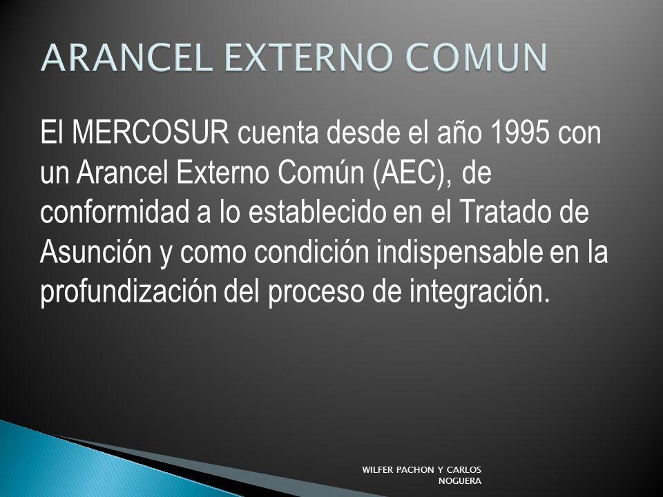 ARANCEL EXTERNO COMUN