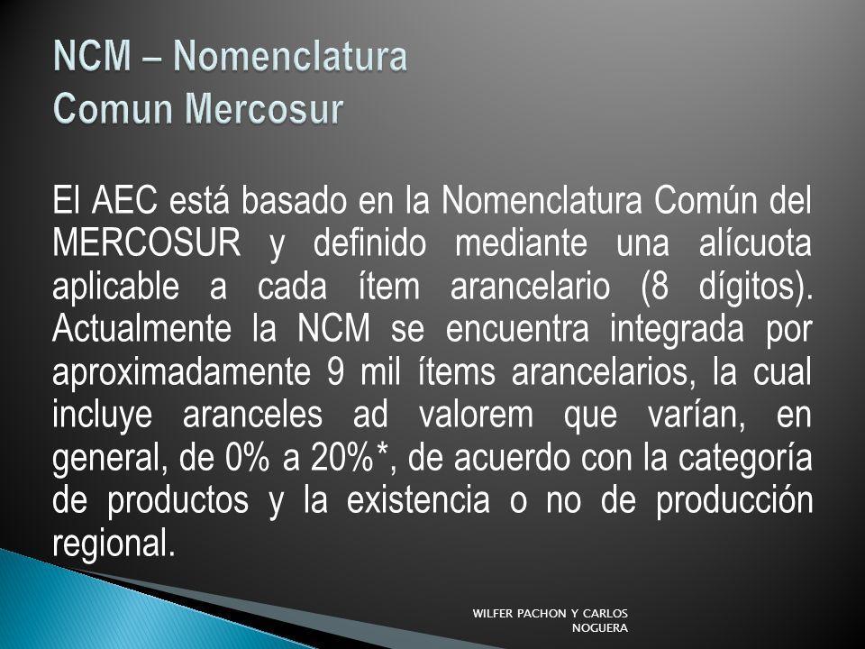 NCM – Nomenclatura Comun Mercosur
