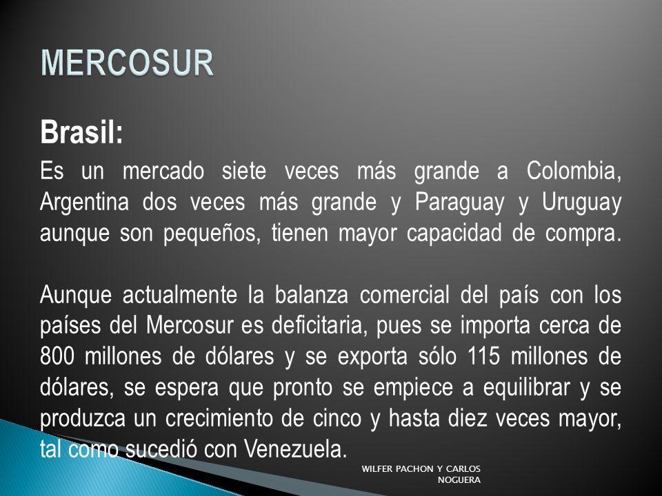 MERCOSUR Brasil: