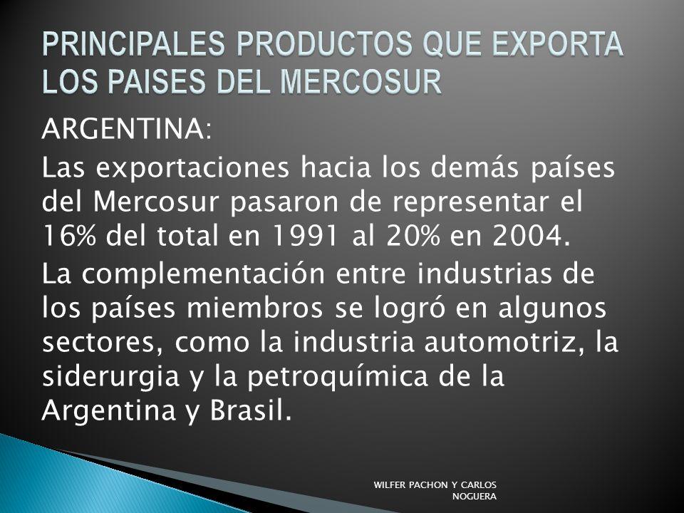 PRINCIPALES PRODUCTOS QUE EXPORTA LOS PAISES DEL MERCOSUR