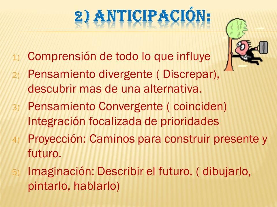 2) Anticipación: Comprensión de todo lo que influye. Pensamiento divergente ( Discrepar), descubrir mas de una alternativa.
