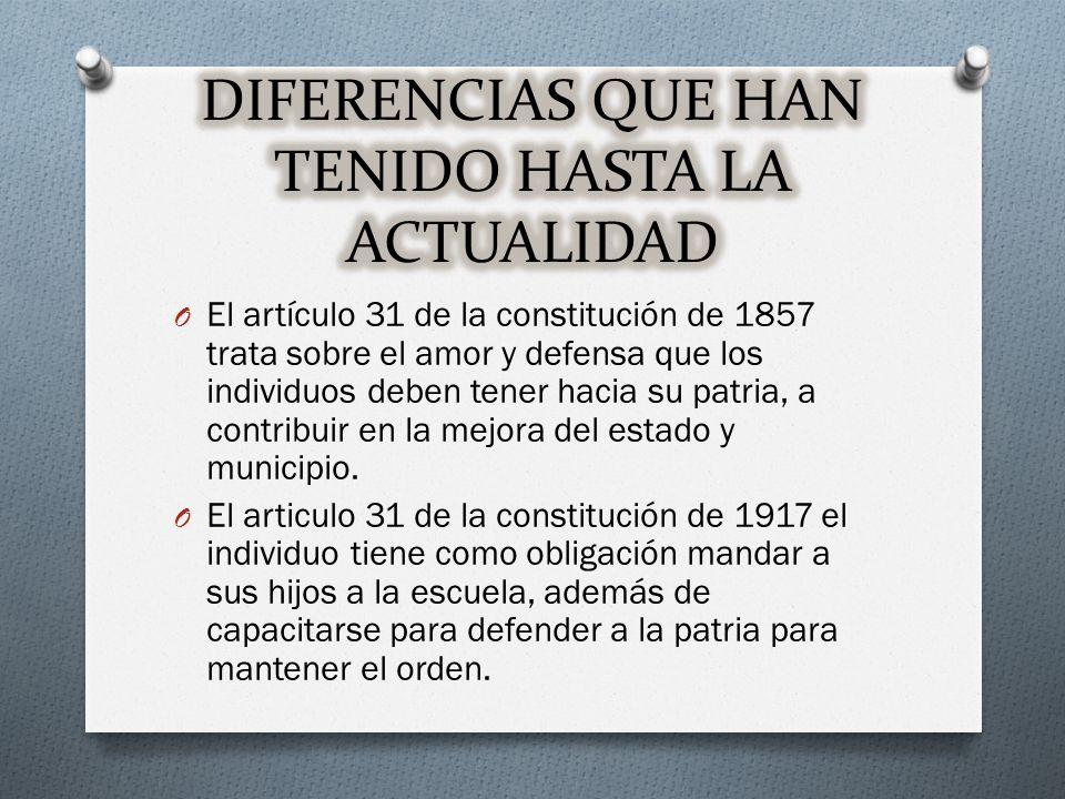 DIFERENCIAS QUE HAN TENIDO HASTA LA ACTUALIDAD