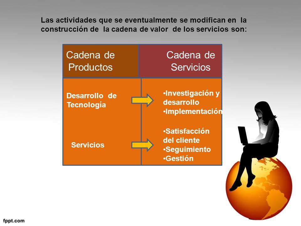 Cadena de Productos Cadena de Servicios