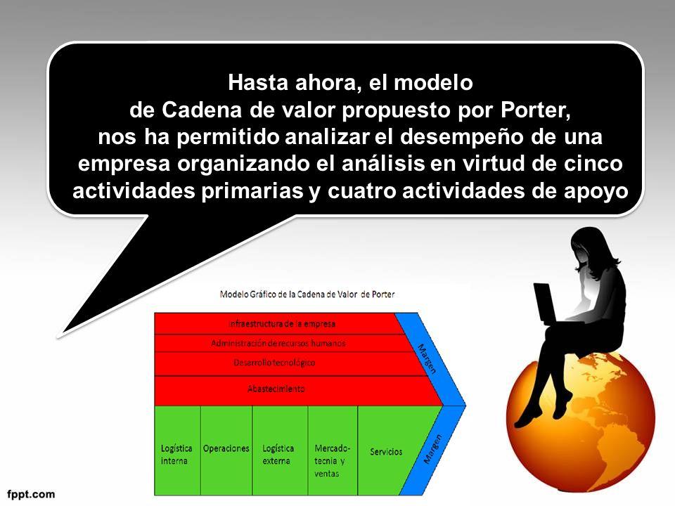 Hasta ahora, el modelo de Cadena de valor propuesto por Porter, nos ha permitido analizar el desempeño de una empresa organizando el análisis en virtud de cinco actividades primarias y cuatro actividades de apoyo