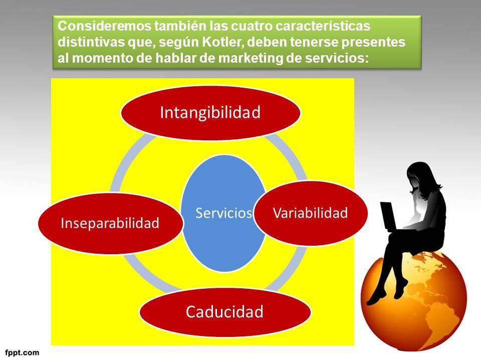 Intangibilidad Caducidad Servicios Variabilidad Inseparabilidad