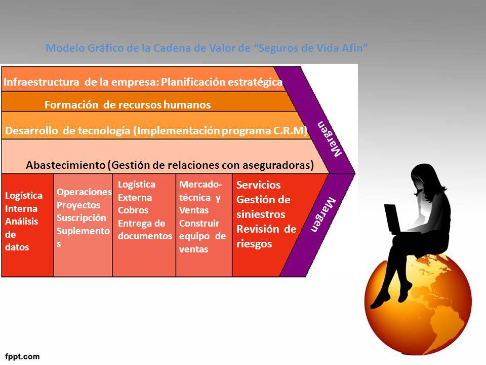 Infraestructura de la empresa: Planificación estratégica