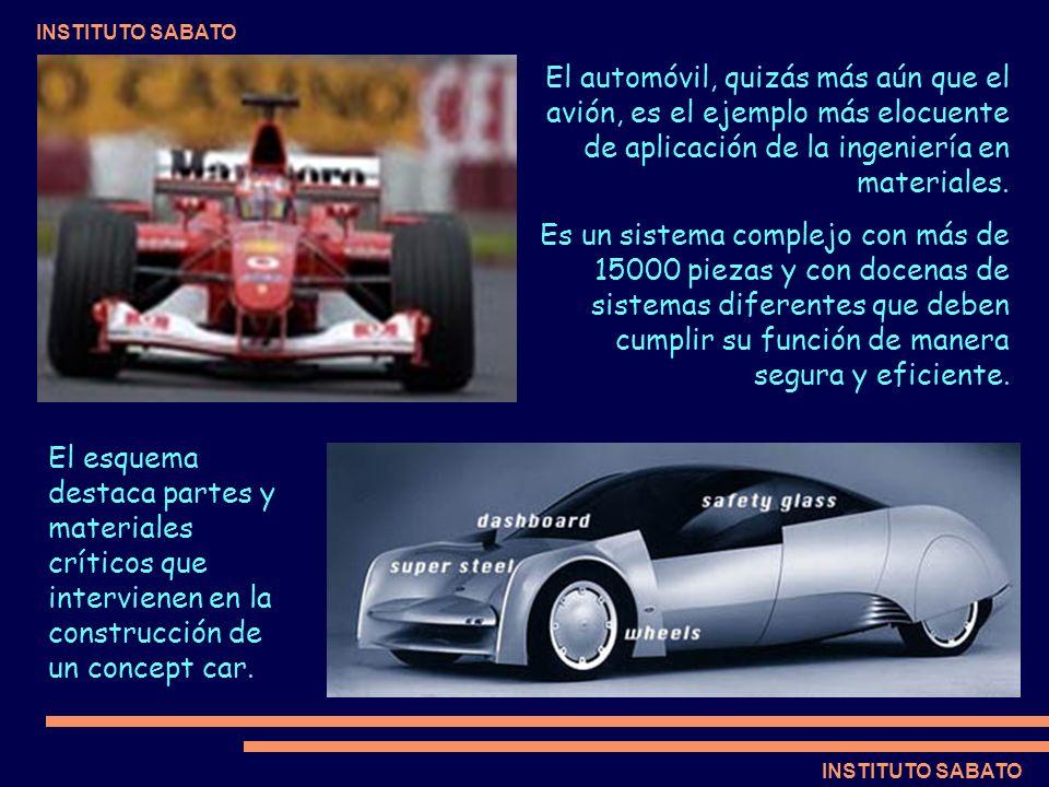 El automóvil, quizás más aún que el avión, es el ejemplo más elocuente de aplicación de la ingeniería en materiales.