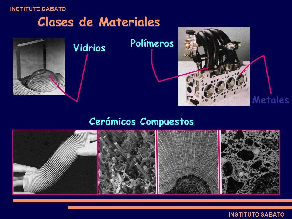 Clases de Materiales Metales Polímeros Vidrios Cerámicos Compuestos